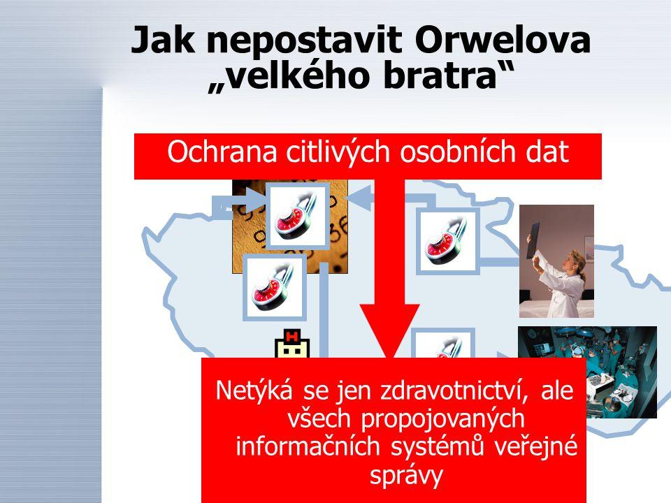 """Jak nepostavit Orwelova """"velkého bratra"""" Ochrana citlivých osobních dat Netýká se jen zdravotnictví, ale všech propojovaných informačních systémů veře"""