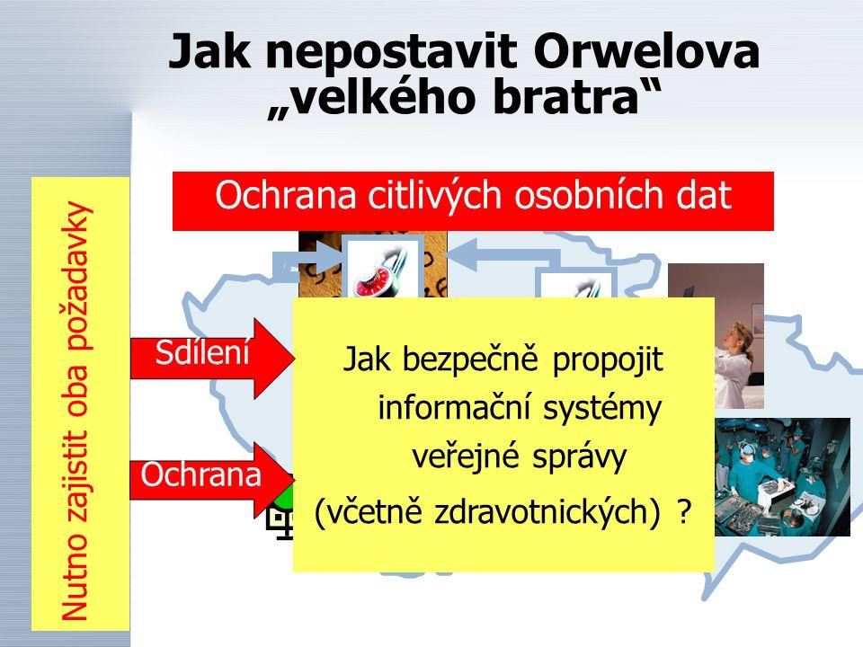 """Jak nepostavit Orwelova """"velkého bratra"""" Ochrana citlivých osobních dat Jak bezpečně propojit informační systémy veřejné správy (včetně zdravotnických"""