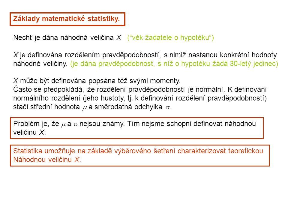 Základy matematické statistiky.