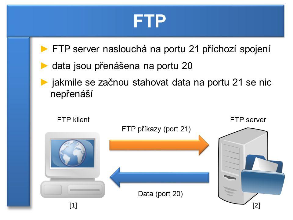 FTP ukázka přístupu k FTP serveru pomocí internetového prohlížeče [3]