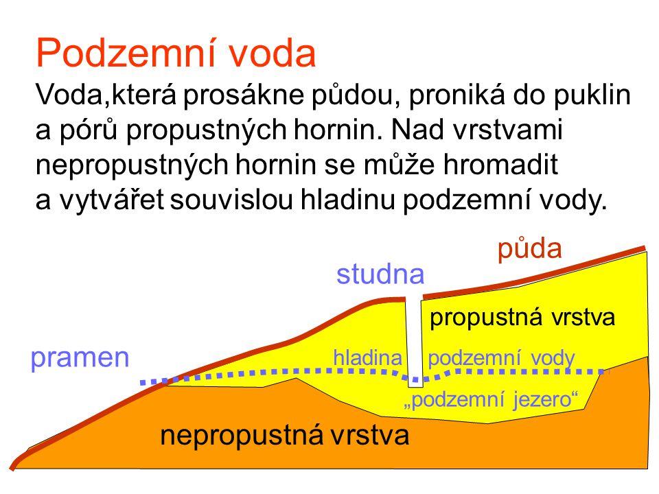 Zápis: Voda při vsakování proniká půdou a propustnými horninami.