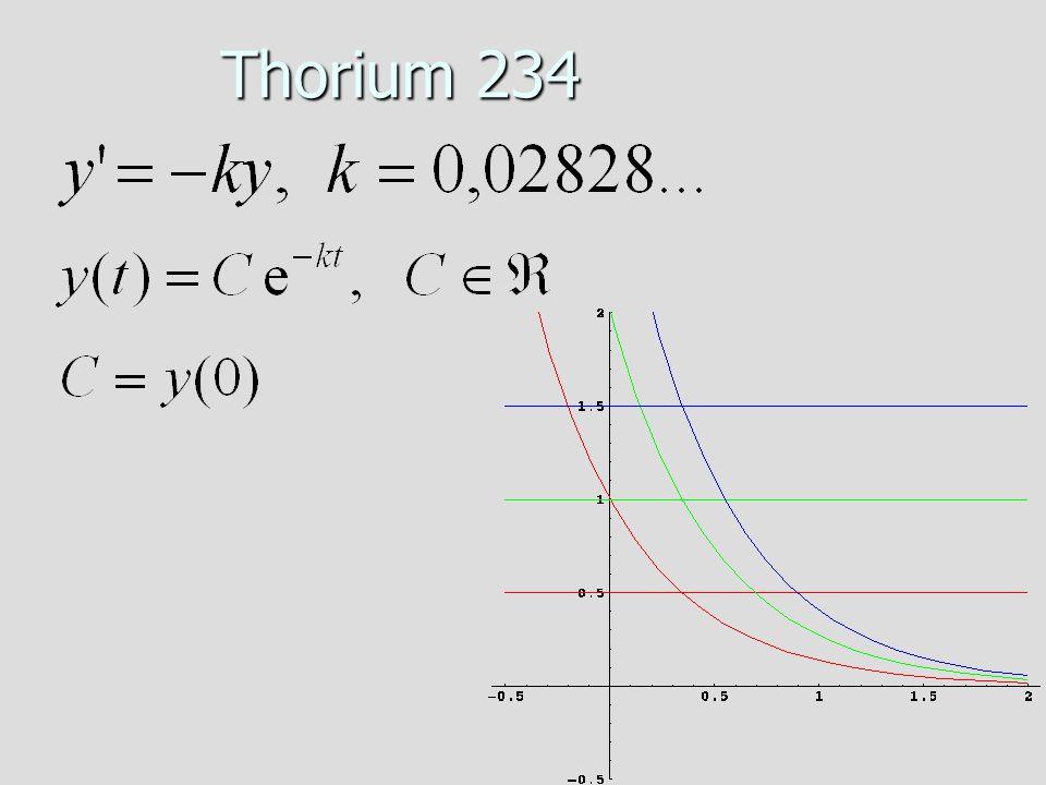 Thorium 234