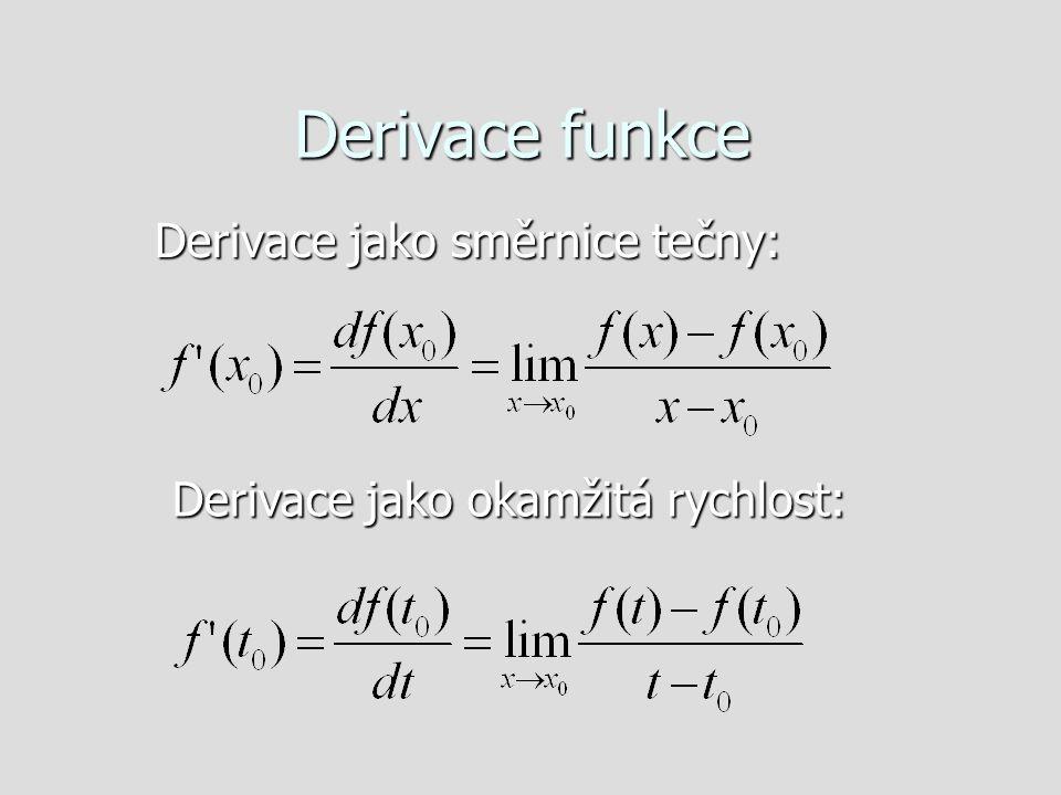 Derivace funkce Derivace jako směrnice tečny: Derivace jako okamžitá rychlost: