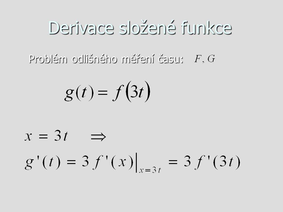 Derivace složené funkce Problém odlišného měření času: