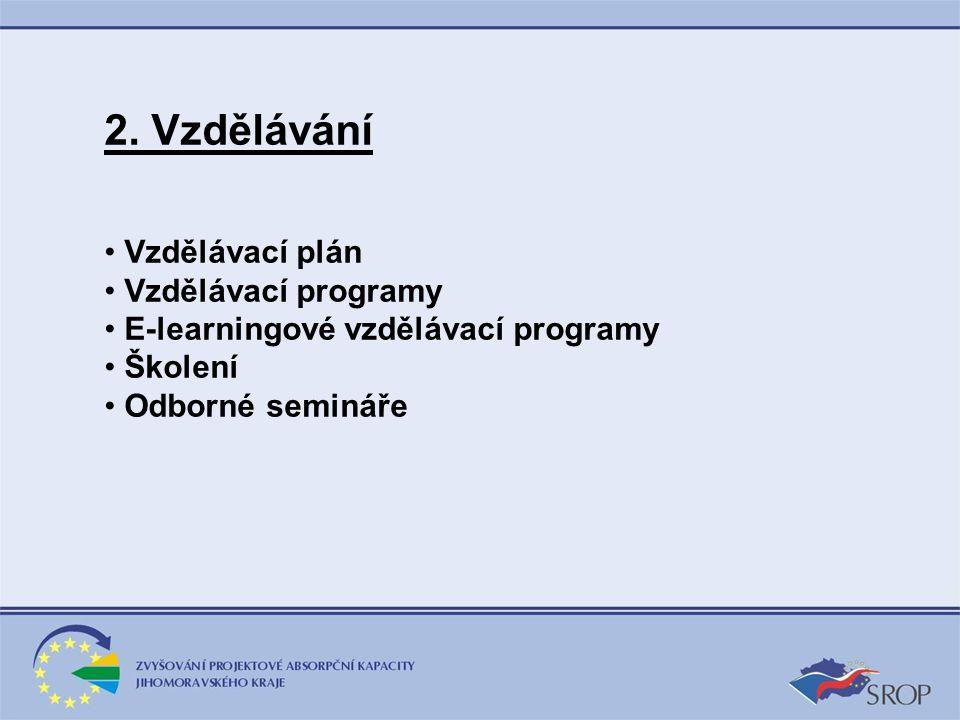 2. Vzdělávání Vzdělávací plán Vzdělávací programy E-learningové vzdělávací programy Školení Odborné semináře