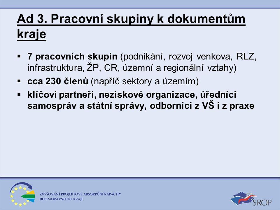 Ad 3. Pracovní skupiny k dokumentům kraje  7 pracovních skupin (podnikání, rozvoj venkova, RLZ, infrastruktura, ŽP, CR, územní a regionální vztahy) 