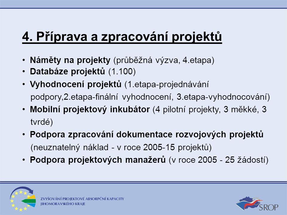 4. Příprava a zpracování projektů Náměty na projekty (průběžná výzva, 4.etapa) Databáze projektů (1.100) Vyhodnocení projektů (1.etapa-projednávání po