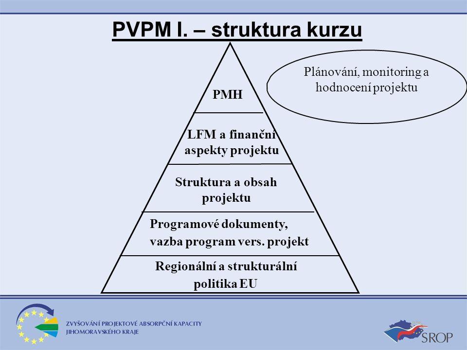 Regionální a strukturální politika EU LFM a finanční aspekty projektu Struktura a obsah projektu Plánování, monitoring a hodnocení projektu PMH Programové dokumenty, vazba program vers.