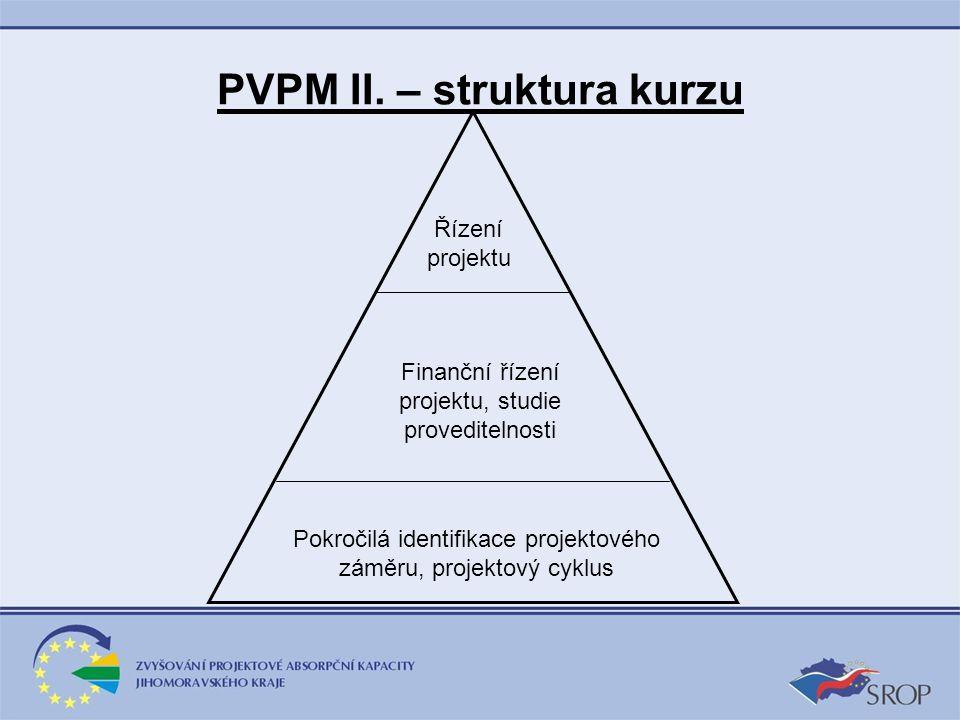 PVPM II. – struktura kurzu Řízení projektu Finanční řízení projektu, studie proveditelnosti Pokročilá identifikace projektového záměru, projektový cyk