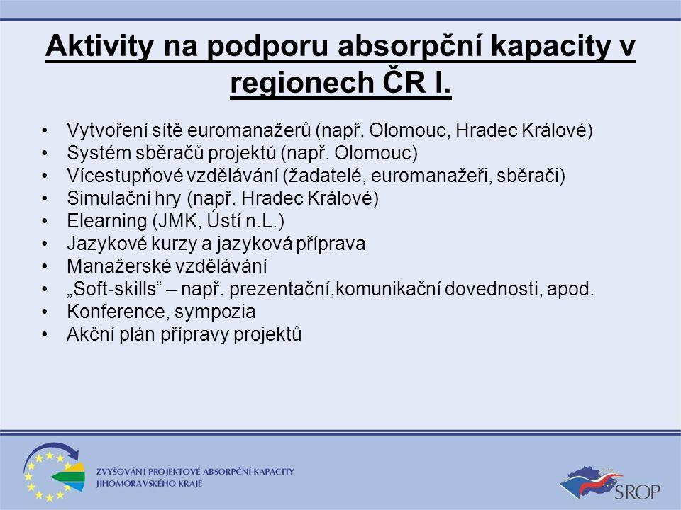 Aktivity na podporu absorpční kapacity v regionech ČR I. Vytvoření sítě euromanažerů (např. Olomouc, Hradec Králové) Systém sběračů projektů (např. Ol