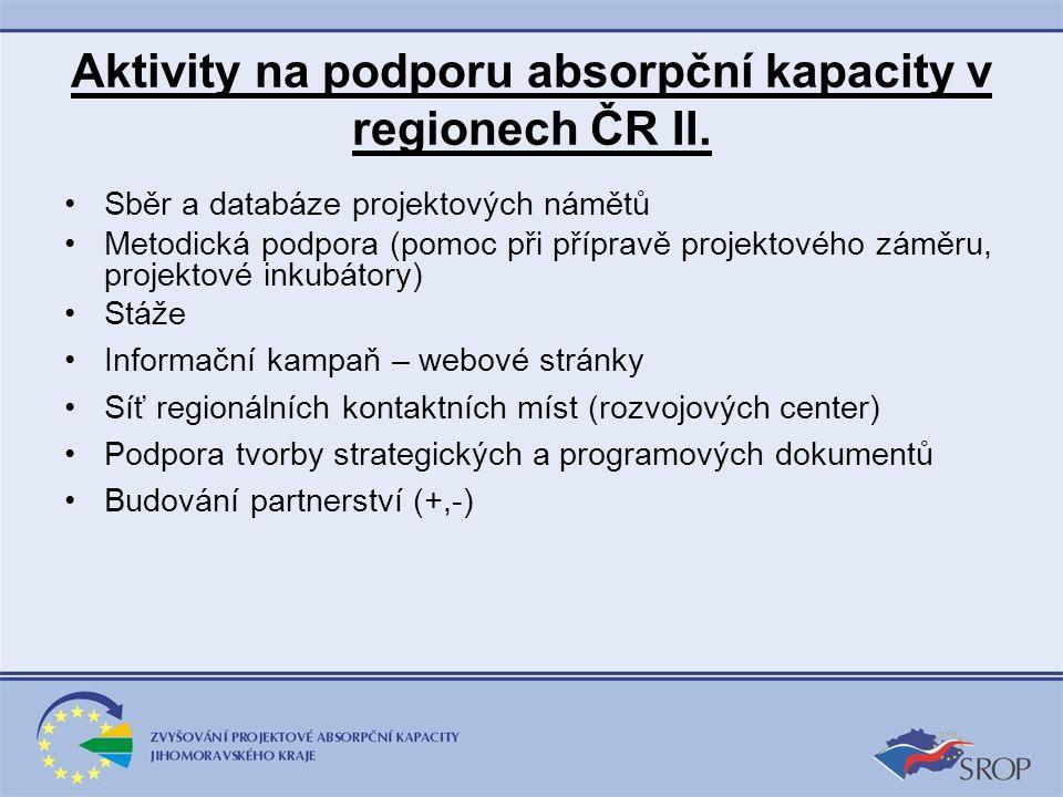 Aktivity na podporu absorpční kapacity v regionech ČR II.