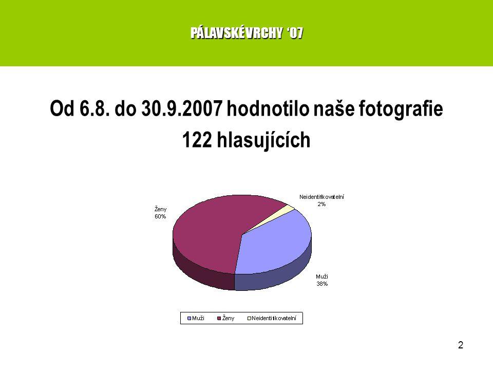 2 Od 6.8. do 30.9.2007 hodnotilo naše fotografie 122 hlasujících PÁLAVSKÉ VRCHY '07