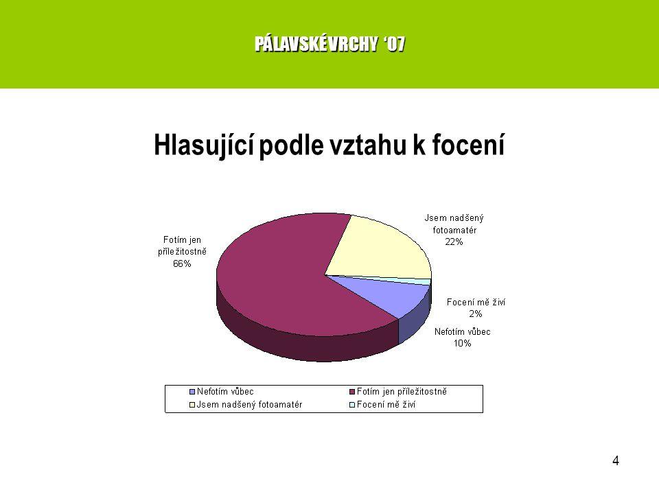 4 Hlasující podle vztahu k focení PÁLAVSKÉ VRCHY '07