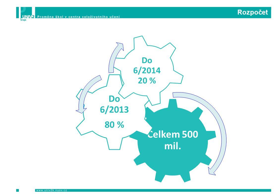 Rozpočet Celkem 500 mil. Do 6/2013 80 % Do 6/2014 20 %