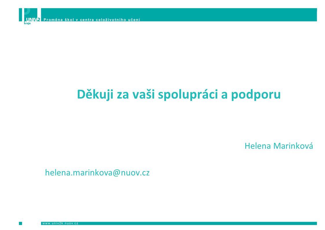 Děkuji za vaši spolupráci a podporu Helena Marinková helena.marinkova@nuov.cz