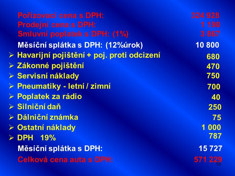 10 Pořizovací cena s DPH: 324 928 Prodejní cena s DPH: 1 190 Smluvní poplatek s DPH: (1%) 3 867 Měsíční splátka s DPH: (12%úrok) 10 800 Celková cena a