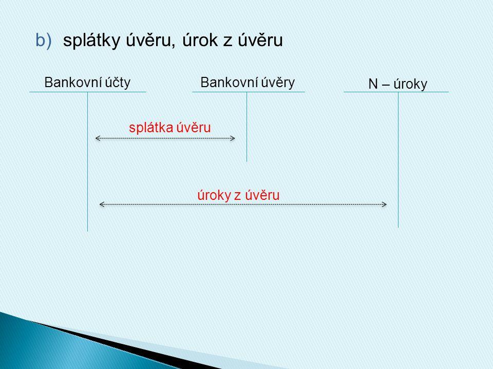 b)splátky úvěru, úrok z úvěru Bankovní účtyBankovní úvěry N – úroky splátka úvěru úroky z úvěru