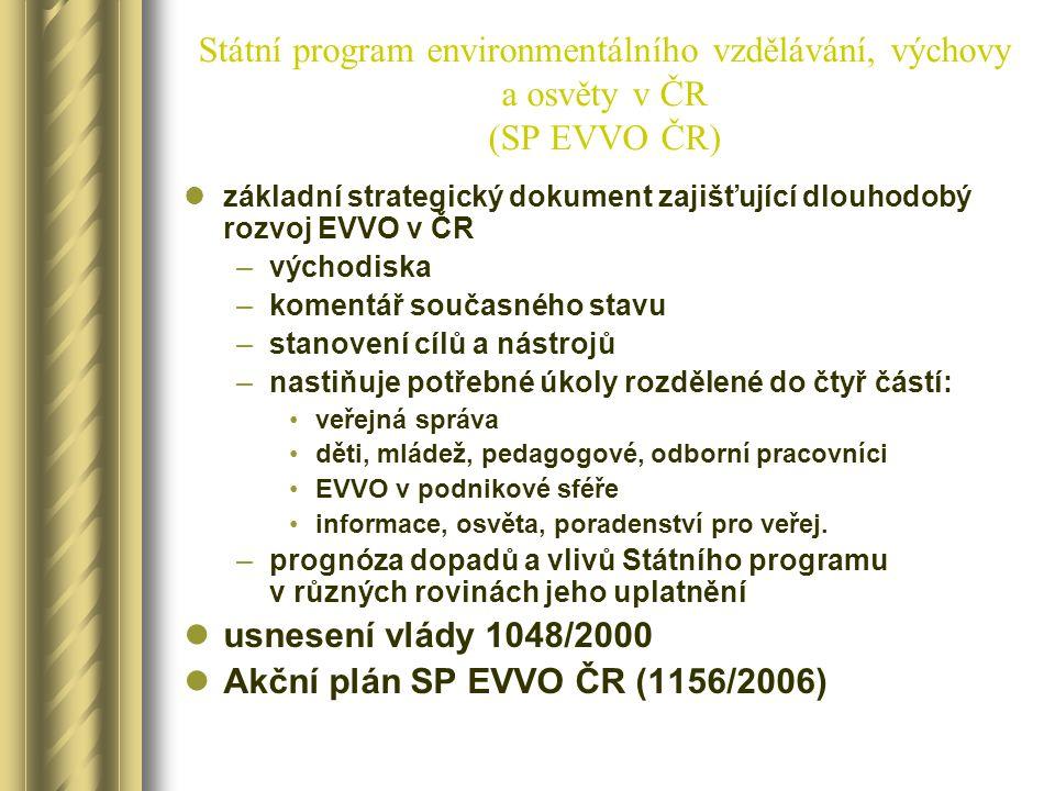 Státní program environmentálního vzdělávání, výchovy a osvěty v ČR (SP EVVO ČR) základní strategický dokument zajišťující dlouhodobý rozvoj EVVO v ČR