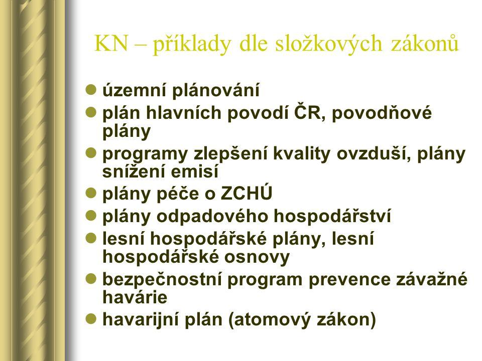 KN – příklady dle složkových zákonů územní plánování plán hlavních povodí ČR, povodňové plány programy zlepšení kvality ovzduší, plány snížení emisí p