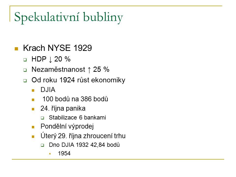 Spekulativní bubliny Krach NYSE 1929  HDP ↓ 20 %  Nezaměstnanost ↑ 25 %  Od roku 1924 růst ekonomiky DJIA 100 bodů na 386 bodů 24.