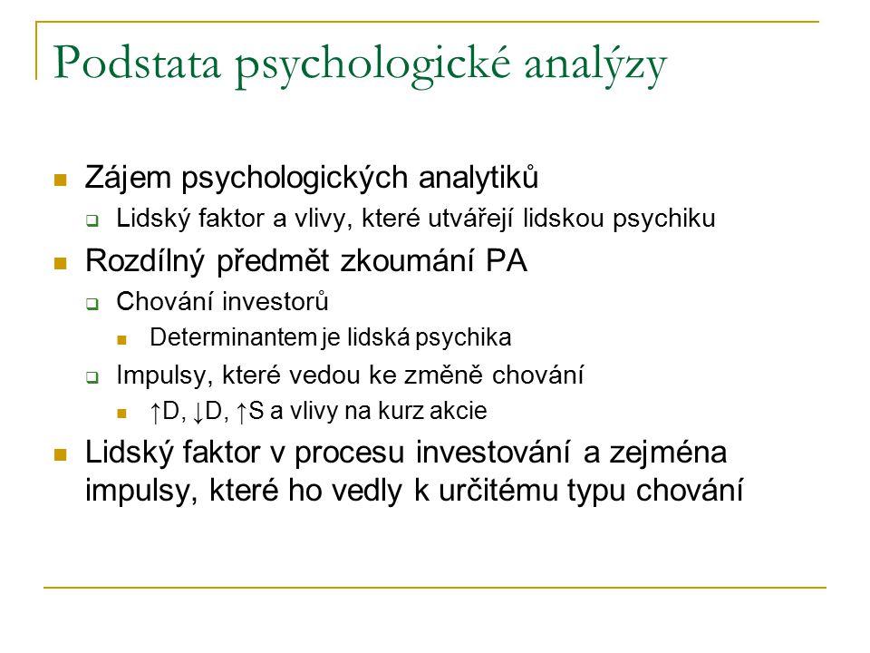 Podstata psychologické analýzy Zájem psychologických analytiků  Lidský faktor a vlivy, které utvářejí lidskou psychiku Rozdílný předmět zkoumání PA  Chování investorů Determinantem je lidská psychika  Impulsy, které vedou ke změně chování ↑D, ↓D, ↑S a vlivy na kurz akcie Lidský faktor v procesu investování a zejména impulsy, které ho vedly k určitému typu chování