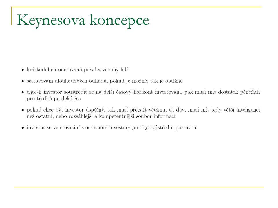 Keynesova koncepce