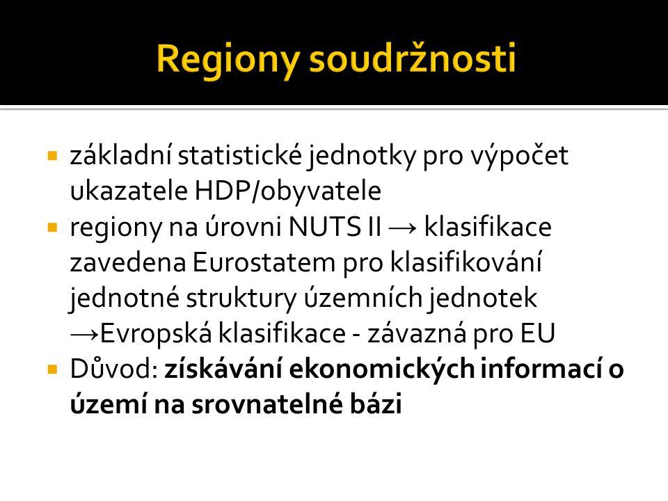  základní statistické jednotky pro výpočet ukazatele HDP/obyvatele  regiony na úrovni NUTS II → klasifikace zavedena Eurostatem pro klasifikování jednotné struktury územních jednotek → Evropská klasifikace - závazná pro EU  Důvod: získávání ekonomických informací o území na srovnatelné bázi