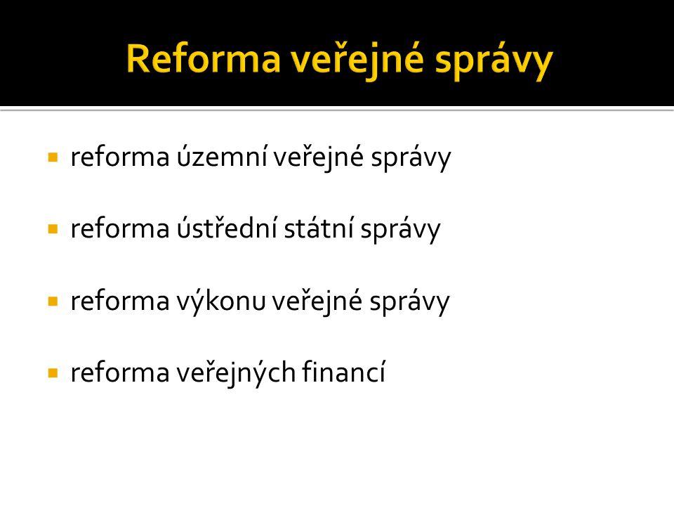  reforma územní veřejné správy  reforma ústřední státní správy  reforma výkonu veřejné správy  reforma veřejných financí