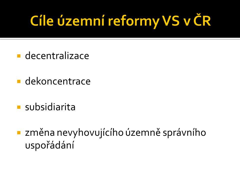 decentralizace  dekoncentrace  subsidiarita  změna nevyhovujícího územně správního uspořádání