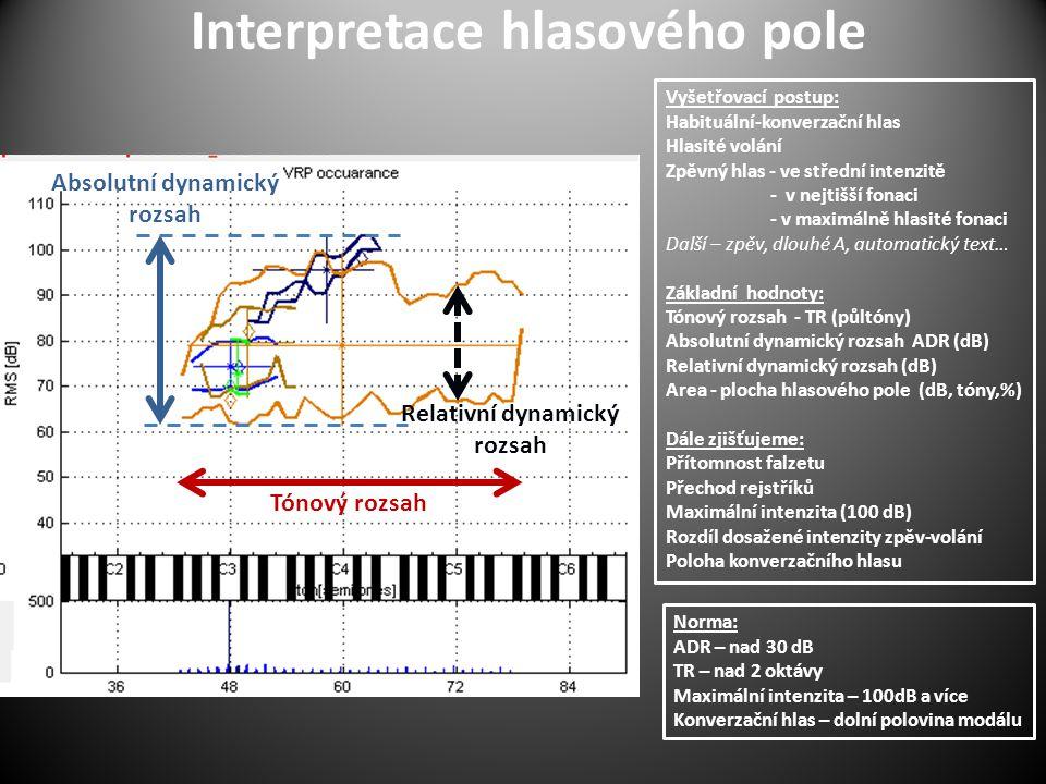 Interpretace hlasového pole Tónový rozsah Absolutní dynamický rozsah Relativní dynamický rozsah Vyšetřovací postup: Habituální-konverzační hlas Hlasit