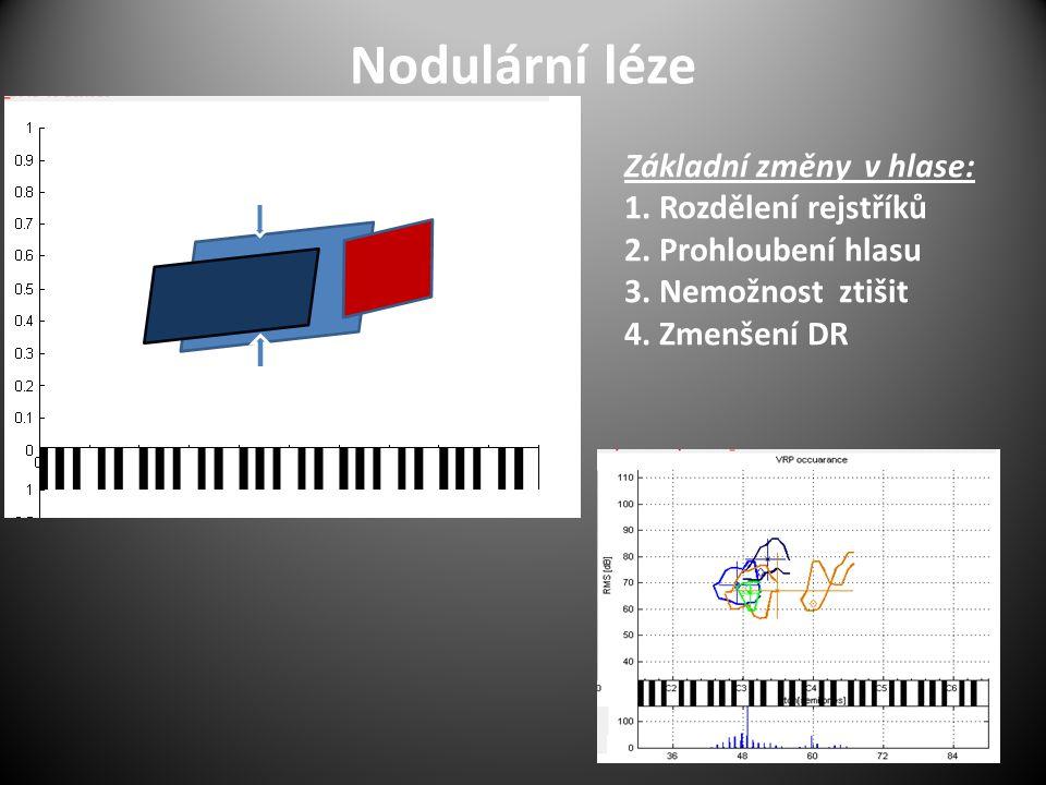 Nodulární léze Základní změny v hlase: 1. Rozdělení rejstříků 2. Prohloubení hlasu 3. Nemožnost ztišit 4. Zmenšení DR