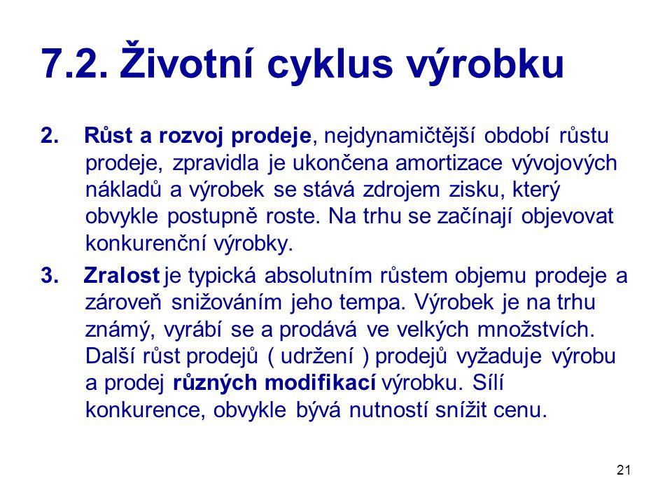 21 7.2. Životní cyklus výrobku 2.