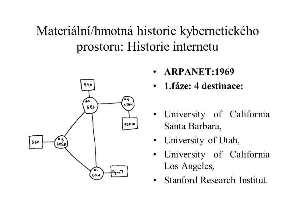 Materiální/hmotná historie kybernetického prostoru: Historie internetu ARPANET:1969 1.fáze: 4 destinace: University of California Santa Barbara, Unive
