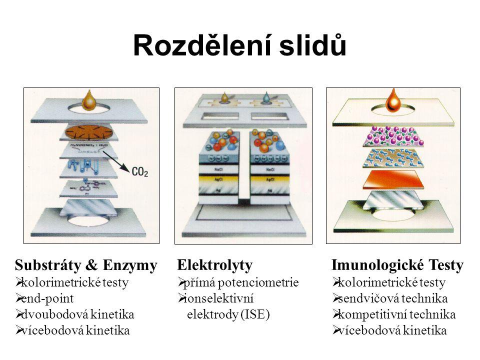 Rozdělení slidů Substráty & Enzymy  kolorimetrické testy  end-point  dvoubodová kinetika  vícebodová kinetika Elektrolyty  přímá potenciometrie  ionselektivní elektrody (ISE) Imunologické Testy  kolorimetrické testy  sendvičová technika  kompetitivní technika  vícebodová kinetika