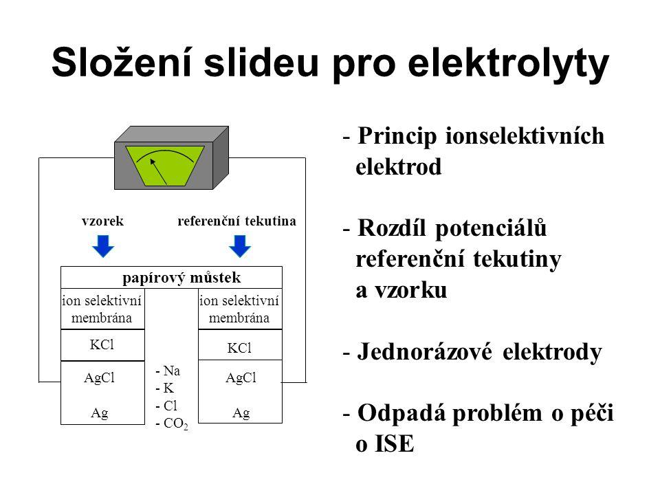 Složení slideu pro elektrolyty vzorekreferenční tekutina ion selektivní membrána KCl AgCl Ag - Na - K - Cl - CO 2 papírový můstek ion selektivní membrána KCl AgCl Ag - Princip ionselektivních elektrod - Rozdíl potenciálů referenční tekutiny a vzorku - Jednorázové elektrody - Odpadá problém o péči o ISE