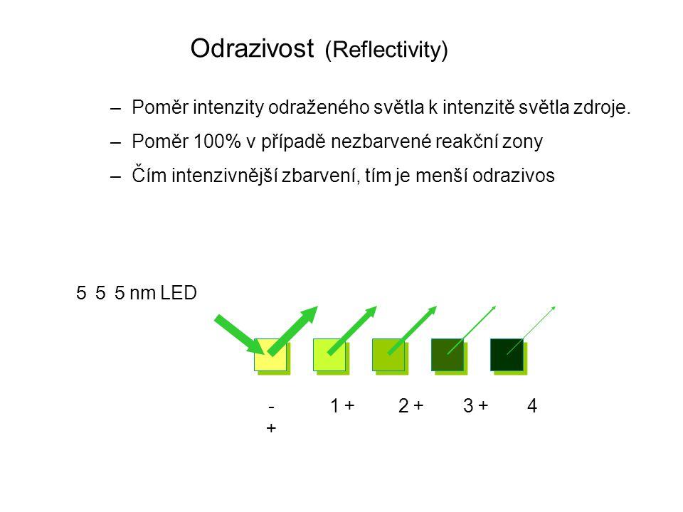 Reflexní fotometrie Impregnovaná vlákna mají vysokou opacitu (neprůhlednost) Ke stanovení jejich zbarvení nutno využít reflexní fotometrii - měření reflexe plochy na kterou byl aplikován vzorek (Bayer – Siemens) - měření ze stejné strany jako nanesen vzorek, ale na jiném místě (Roche, vhodné i pro plnou krev – přístroj Reflotron) - měření z opačné strany než aplikován vzorek (vícevrstvé filmy)