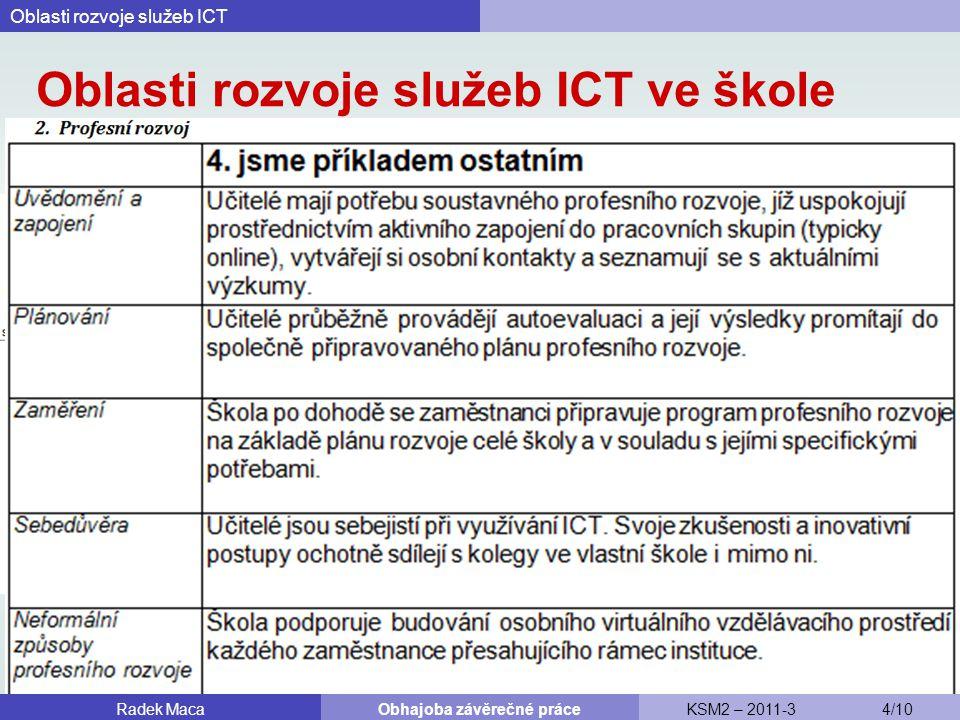 Oblasti rozvoje služeb ICT ve škole Oblasti rozvoje služeb ICT Radek MacaObhajoba závěrečné práceKSM2 – 2011-3 4/10 dle UV 1276/2008: Akční plán pro realizaci Koncepce rozvoje ICT ve vzdělávání v letech 2009-2013