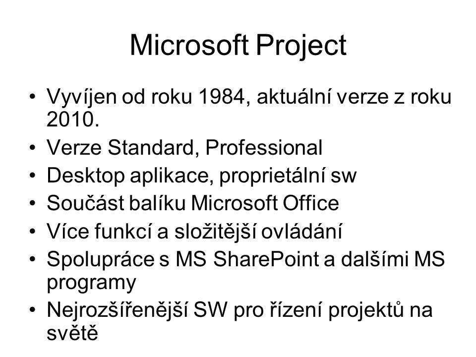 Microsoft Project Vyvíjen od roku 1984, aktuální verze z roku 2010.