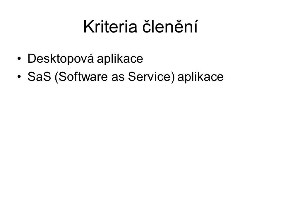 Kriteria členění Desktopová aplikace SaS (Software as Service) aplikace