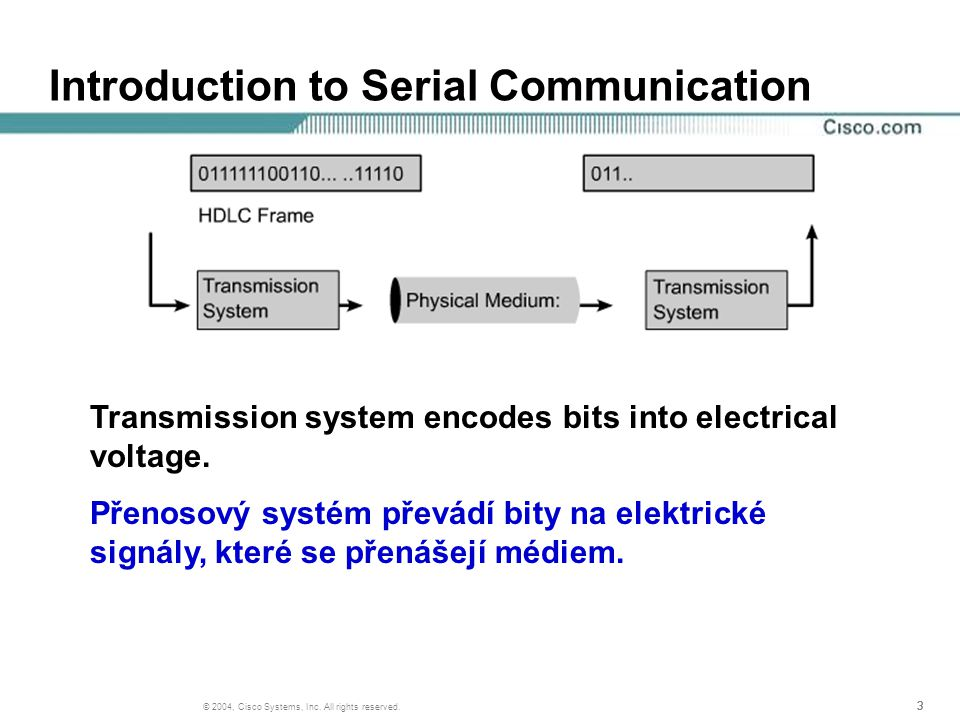333 © 2004, Cisco Systems, Inc. All rights reserved. Introduction to Serial Communication Transmission system encodes bits into electrical voltage. Př