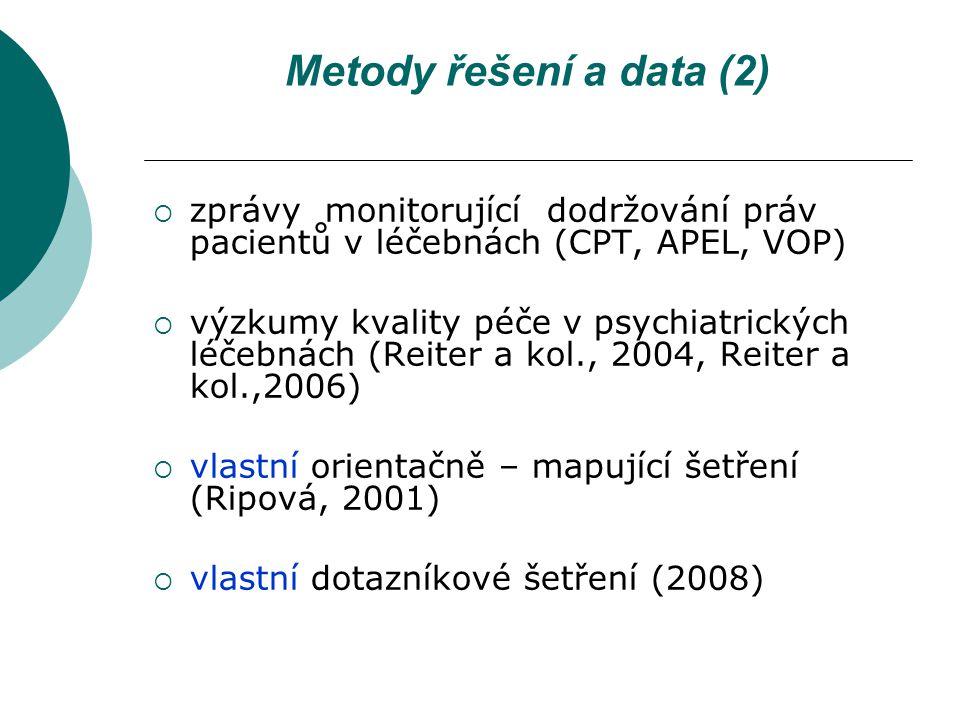 Metody řešení a data (2)  zprávy monitorující dodržování práv pacientů v léčebnách (CPT, APEL, VOP)  výzkumy kvality péče v psychiatrických léčebnách (Reiter a kol., 2004, Reiter a kol.,2006)  vlastní orientačně – mapující šetření (Ripová, 2001)  vlastní dotazníkové šetření (2008)
