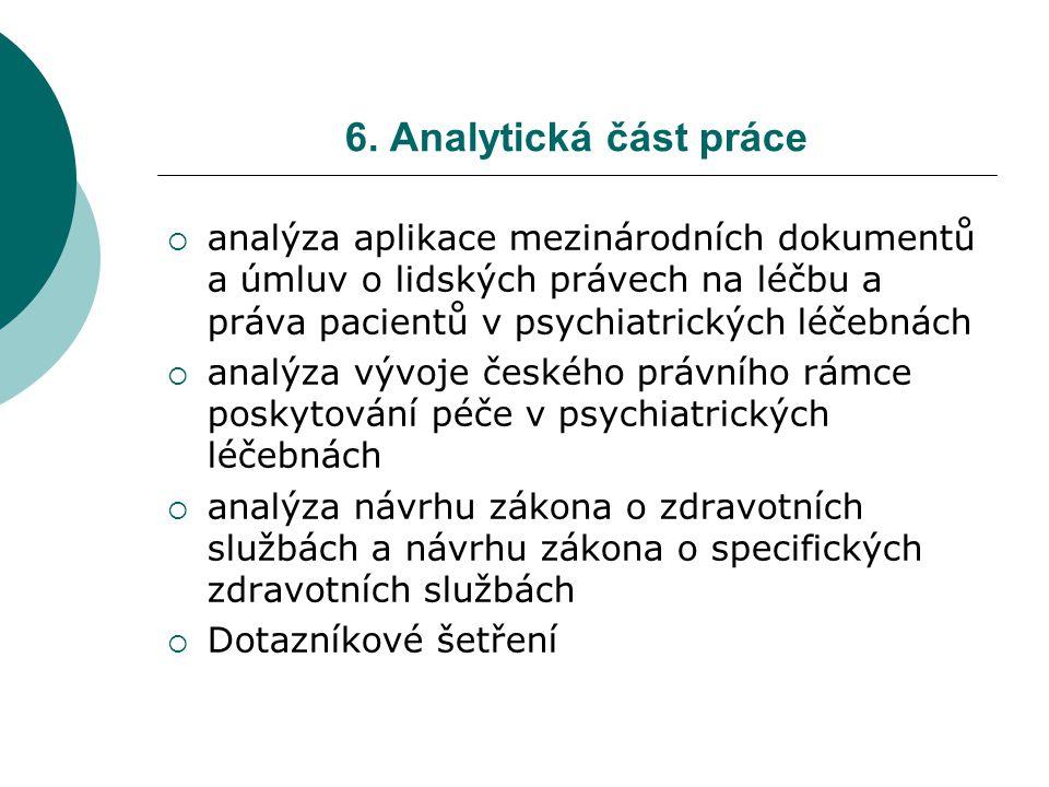 6. Analytická část práce  analýza aplikace mezinárodních dokumentů a úmluv o lidských právech na léčbu a práva pacientů v psychiatrických léčebnách 