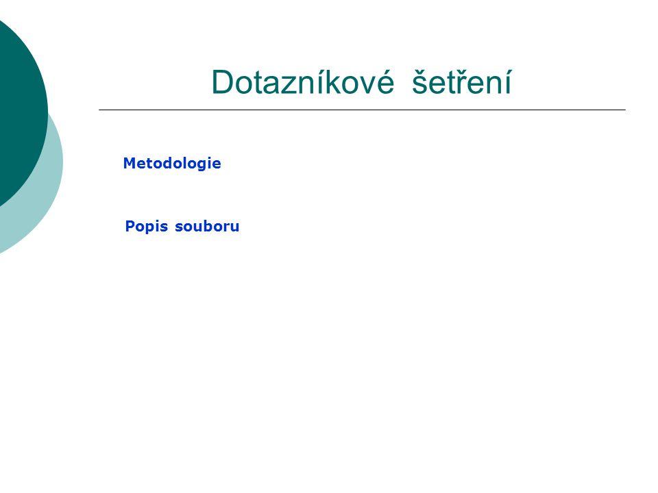 Dotazníkové šetření Metodologie Popis souboru
