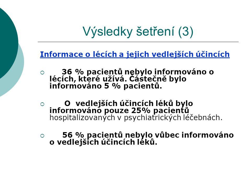 Výsledky šetření (3) Informace o lécích a jejich vedlejších účincích  36 % pacientů nebylo informováno o lécích, které užívá.