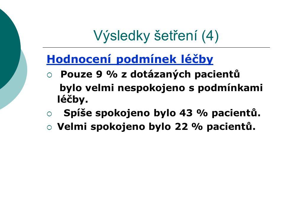 Výsledky šetření (4) Hodnocení podmínek léčby  Pouze 9 % z dotázaných pacientů bylo velmi nespokojeno s podmínkami léčby.