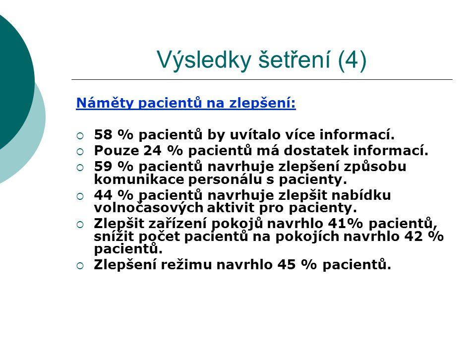 Výsledky šetření (4) Náměty pacientů na zlepšení:  58 % pacientů by uvítalo více informací.