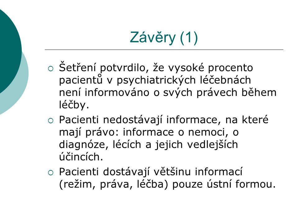 Závěry (1)  Šetření potvrdilo, že vysoké procento pacientů v psychiatrických léčebnách není informováno o svých právech během léčby.