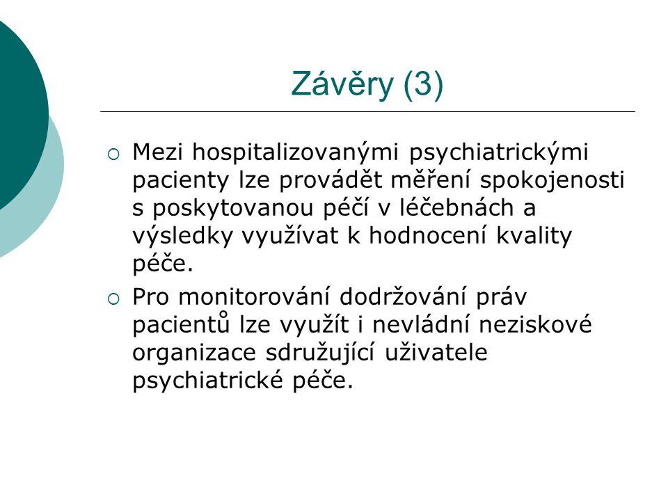 Závěry (3)  Mezi hospitalizovanými psychiatrickými pacienty lze provádět měření spokojenosti s poskytovanou péčí v léčebnách a výsledky využívat k hodnocení kvality péče.