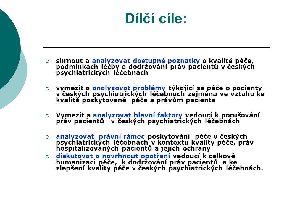 Dílčí cíle:  shrnout a analyzovat dostupné poznatky o kvalitě péče, podmínkách léčby a dodržování práv pacientů v českých psychiatrických léčebnách  vymezit a analyzovat problémy týkající se péče o pacienty v českých psychiatrických léčebnách zejména ve vztahu ke kvalitě poskytované péče a právům pacienta  Vymezit a analyzovat hlavní faktory vedoucí k porušování práv pacientů v českých psychiatrických léčebnách  analyzovat právní rámec poskytování péče v českých psychiatrických léčebnách v kontextu kvality péče, práv hospitalizovaných pacientů a jejich ochrany  diskutovat a navrhnout opatření vedoucí k celkové humanizaci péče, k dodržování práv pacientů a ke zlepšení kvality péče v českých psychiatrických léčebnách.