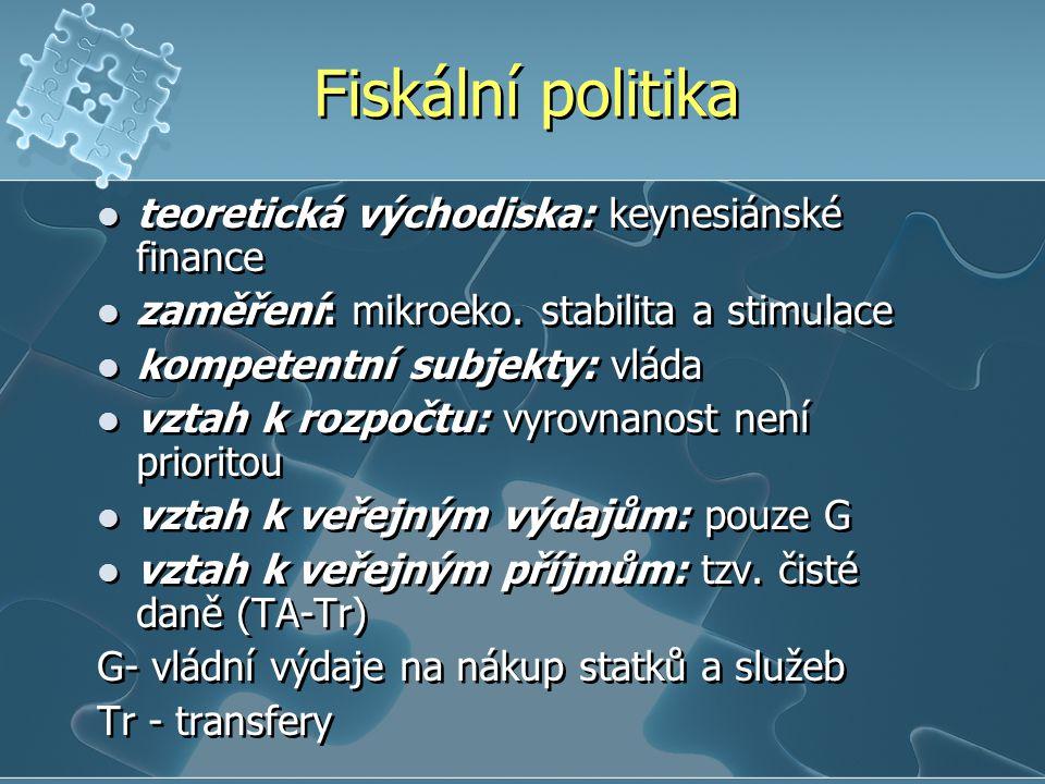 Fiskální politika teoretická východiska: keynesiánské finance zaměření: mikroeko. stabilita a stimulace kompetentní subjekty: vláda vztah k rozpočtu: